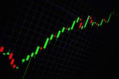 Gráfico verde y rojo del mercado de acción con el fondo negro, mercado de las divisas, negociando foto de archivo libre de regalías