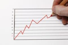 Gráfico vermelho Fotos de Stock