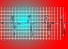 Gráfico vermelho cardíaco Fotografia de Stock Royalty Free