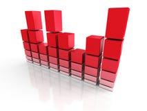 Gráfico vermelho da carta de barra do negócio da finança Imagens de Stock Royalty Free