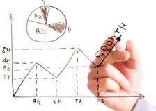 gráfico y carta del análisis de negocio Imagen de archivo libre de regalías