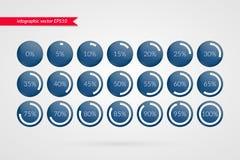gráficos circulares del 0 5 10 15 20 25 30 35 40 45 50 55 60 65 70 75 80 85 90 95 100 por ciento Elementos infographic del vector Fotos de archivo libres de regalías