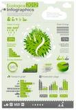 Gráficos da informação da ecologia Fotografia de Stock Royalty Free
