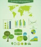 Gráficos da informação de Ecology&Energy Foto de Stock Royalty Free