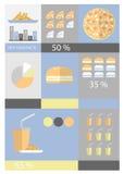 Gráficos da informação do fast food Vetor Imagem de Stock Royalty Free