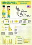Gráficos de la información de Malasia Fotos de archivo