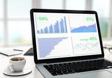 Gráficos de negocio en la pantalla del ordenador portátil, la taza de café y el otro acceso Fotos de archivo libres de regalías