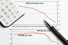 Gráficos del GDP y del CPI. Imagenes de archivo