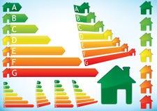 Gráficos del grado del rendimiento energético Imágenes de archivo libres de regalías