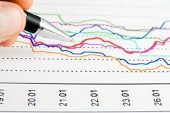 Gráficos do mercado de valores de acção. fotografia de stock