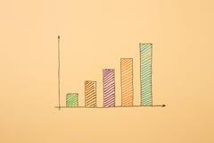 Gráficos financieros dibujados con las plumas coloreadas fotografía de archivo libre de regalías