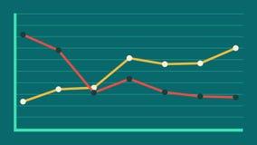 Gráficos lineares com linha central animation vídeos de arquivo