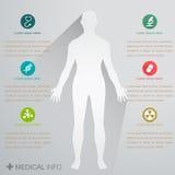 Gráficos médicos del Info Imagen de archivo