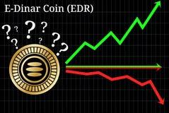 Gráficos posibles de la moneda prevista EDR del E-dinar - para arriba, abajo u horizontalmente stock de ilustración