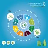 Gráficos verdes de la información del mundo Imagen de archivo libre de regalías