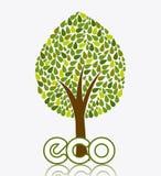 Grön energi och ekologi Arkivbild
