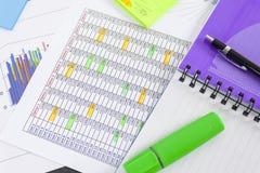 Grön highlighter och notepad som lägger på ett räkneark arkivfoto
