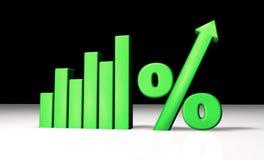 grön procentsats för graf Arkivbilder