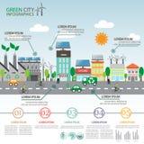 Grön stadsinfographics Arkivfoto