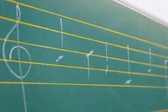 Grön svart tavla med musikaliska anmärkningar Undervisande musikaliska anmärkningar på gr Fotografering för Bildbyråer