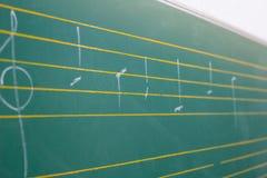 Grön svart tavla med musikaliska anmärkningar Undervisande musikaliska anmärkningar på gr Royaltyfria Bilder
