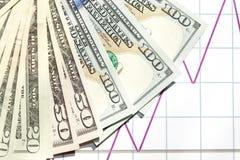 grön växande tillväxt för billdollargräs hundra pengar en Arkivbild