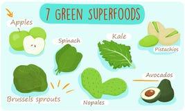 7 gröna foods som du bör äta Royaltyfria Bilder