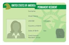 Grönt kort för USA för invandring Arkivbilder