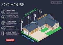 Grönt vänligt modernt hus för energi och för eco på mörk bakgrund sol- wind för ström royaltyfri illustrationer