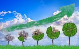 Grüne Anlagestrategie Stockfotografie