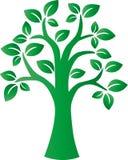 Grüne Baumumgebung umgeben Firmenzeichen Lizenzfreie Stockfotos