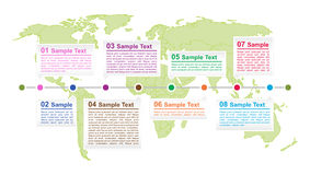 Grüne Karten-Zeitachse Lizenzfreies Stockfoto