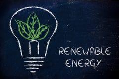 Grüne Wirtschaft, Blätter, die um eine Idee wachsen Lizenzfreie Stockbilder