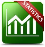 Grüner quadratischer Knopf der Statistiken Stockbild