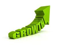Grüner Wachstumstextpfeil auf weißem Hintergrund Stockfotografie
