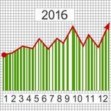 Grünes Geschäftsdiagramm in Jahr 2016 Stockbild