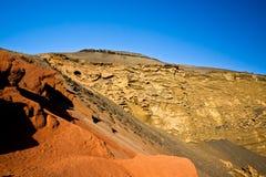 Gr Golfo Lanzarote Royalty-vrije Stock Afbeeldingen
