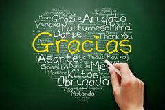 Gracias Thank You in Spanish love heart Word Cloud, all languages