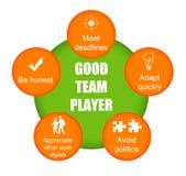gracz dobra drużyna ilustracji