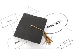 Grad path Stock Photos