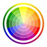 Gradation de couleurs en cercle Image libre de droits