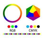 Gradation de couleurs en cercle cmyk RVB Photographie stock