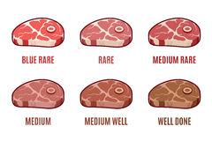 Grade Steak-Kochen Blau, selten, mittleres gut gut getan Steak-Ikonen eingestellt Lizenzfreie Stockbilder