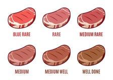 Graden van Lapje vleesdoneness Blauwe, Zeldzame, Middelgrote, goed, Goed uitgevoerd Geplaatste lapje vleespictogrammen Stock Fotografie