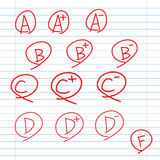 Grades on school ruled sheet paper. Doodle icons hand drawing style Royalty Free Stock Photos