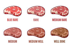 Gradi di cottura della bistecca Blu, raro, medio, bene, ben fatto Icone della bistecca messe Immagini Stock Libere da Diritti