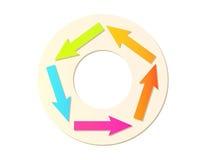 Gradient circle arrows Stock Photo