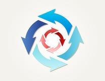 Gradient circle arrows Stock Photos