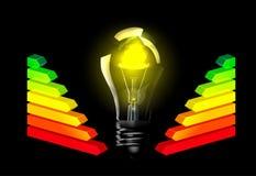 Grado de la bombilla y del rendimiento energético Foto de archivo