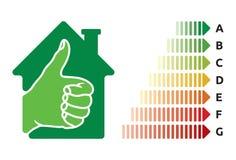 Grado del rendimiento energético de la casa Imagen de archivo libre de regalías